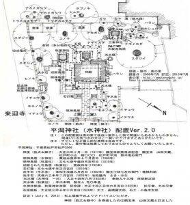 平潟神社配置